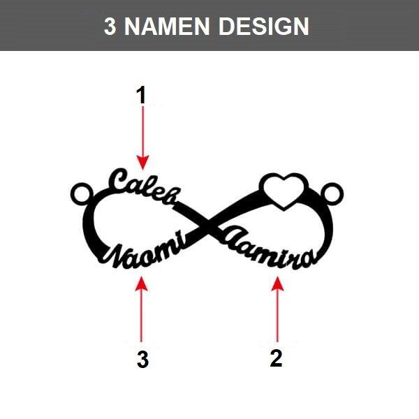 3 Namen