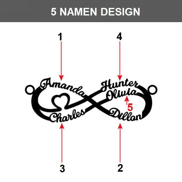5 Namen