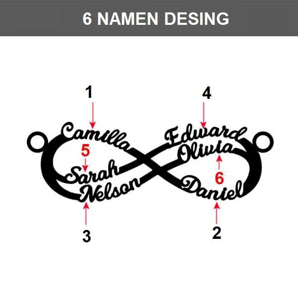 6 Namen
